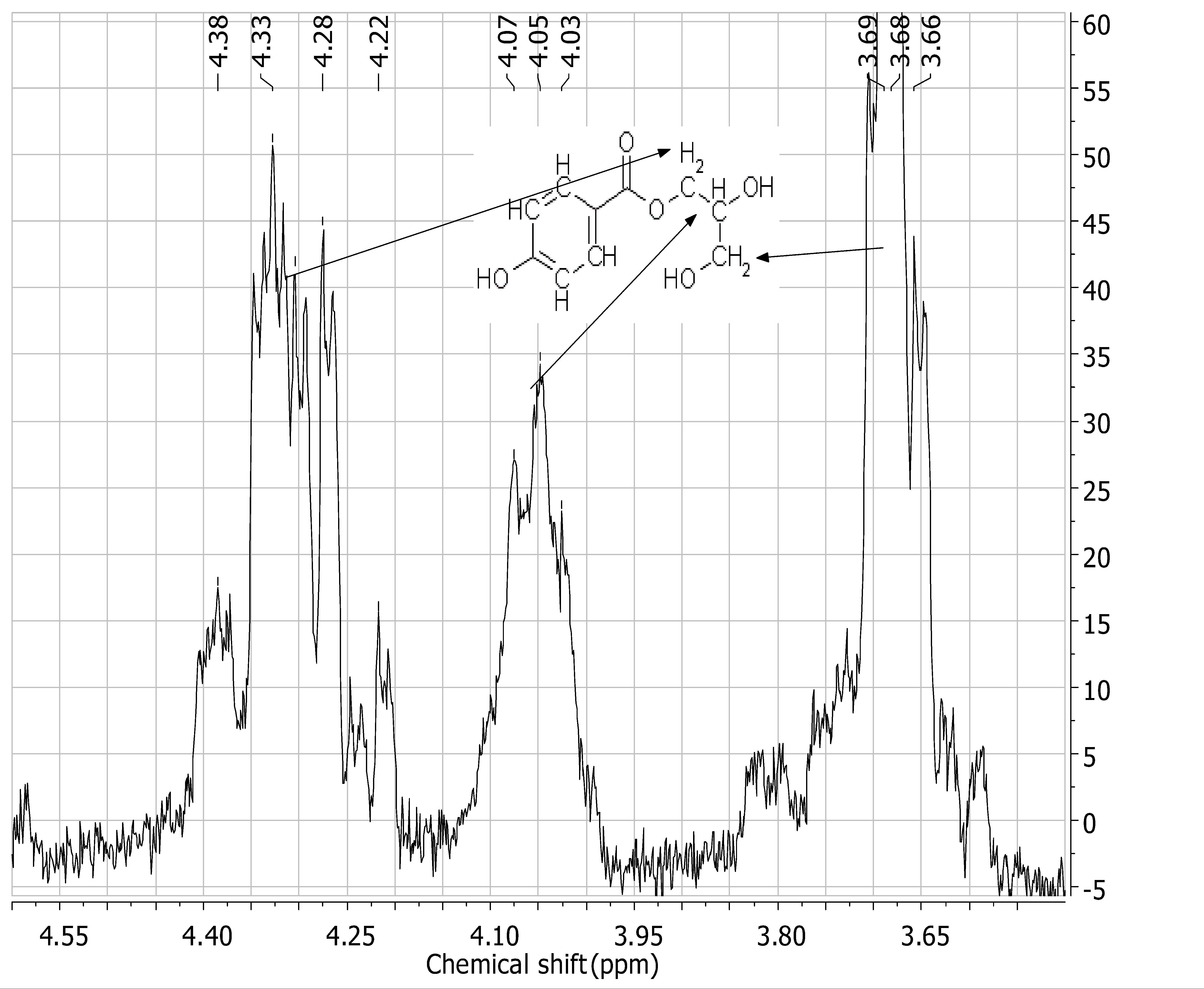 hydrolysis and transesterification of parabens in a aqueous solution Salt Water Solution Diagram of 1h nmr spectra of a saturated solution of 2 3 diohpp in deuterium oxide particular multiplets are assigned to corresponding hydrogens by arrows